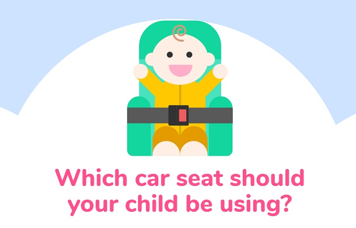 Parents Baffled By Car Seat Laws Confused Com