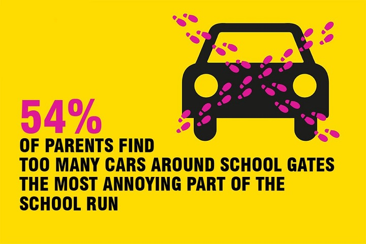 Cars 'most annoying' aspect of the school run